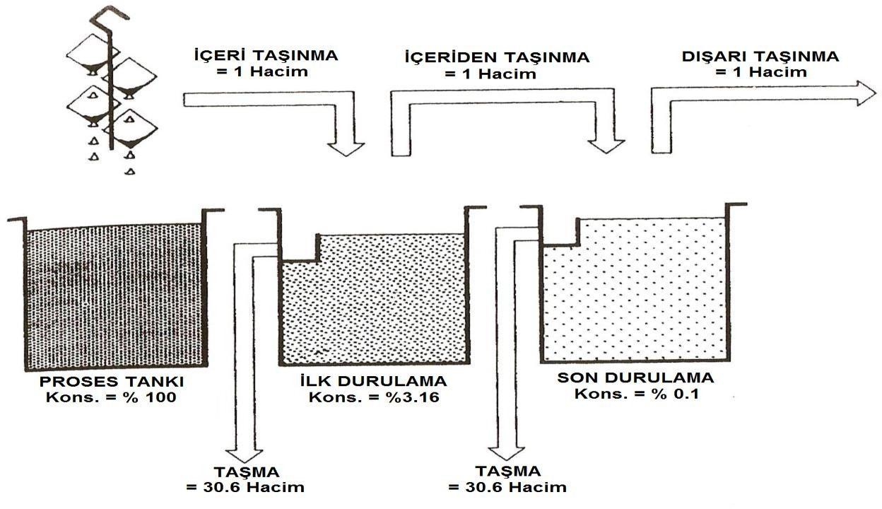 durulama_4.jpg